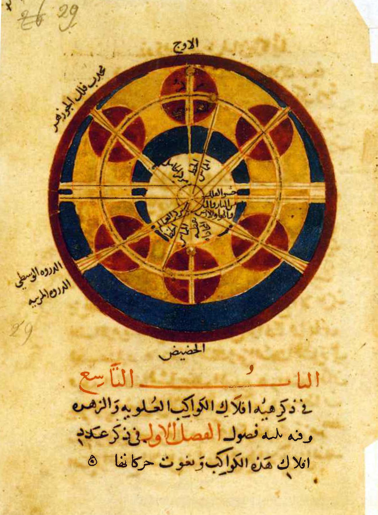 Zeichnung einer partiellen und einer totalen Mondfinsternis in einer orientalischen Handschrift