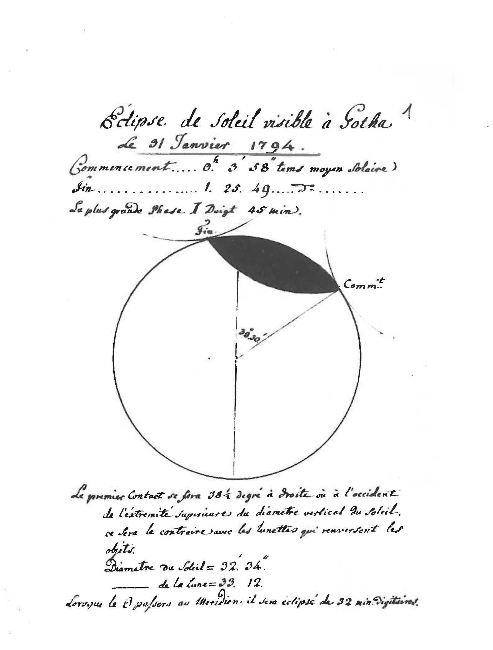 Aufzeichnung einer Sonnenfinsternis in Gotha, 1794