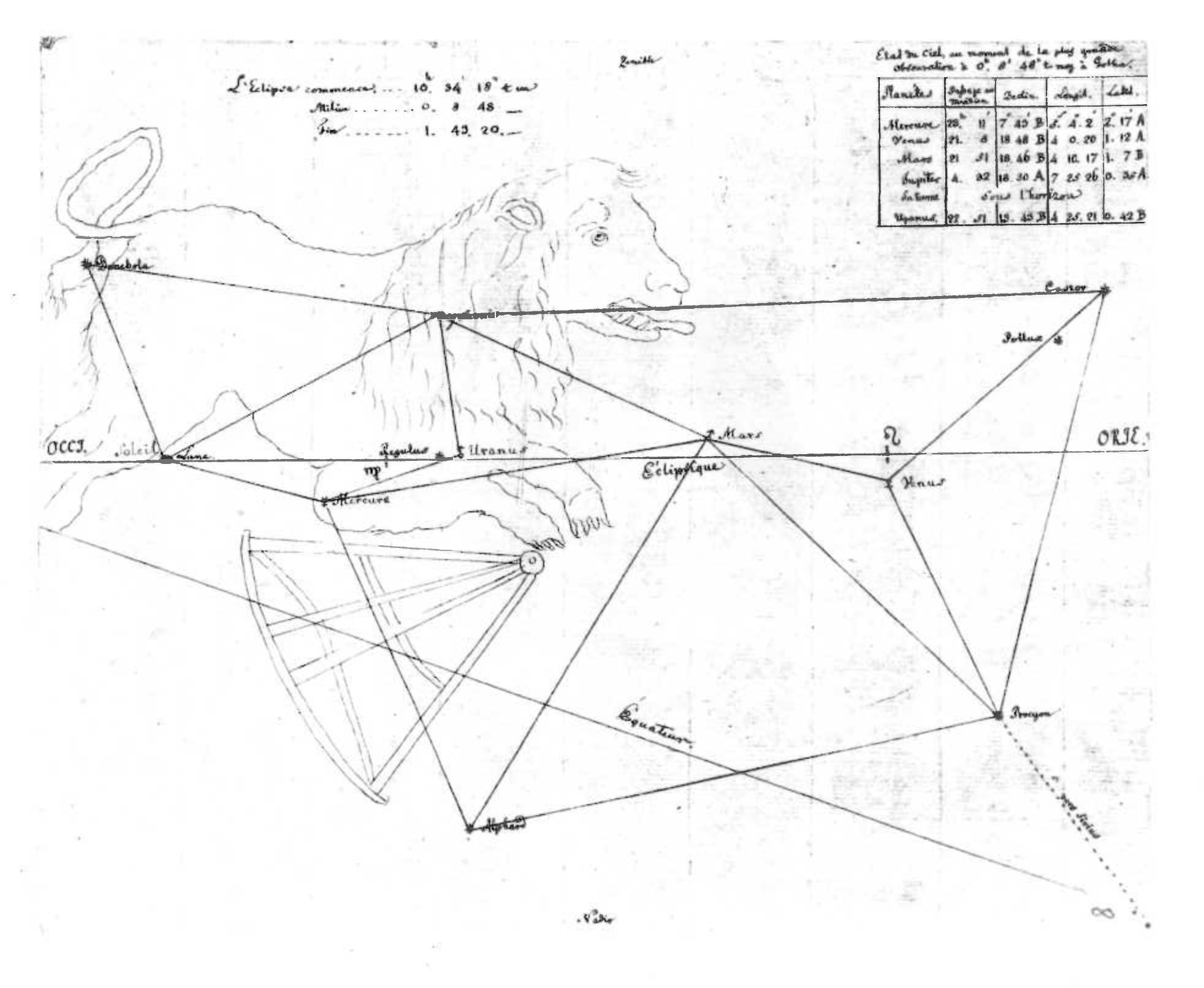 Zeichnung einer Planetenkonstellation