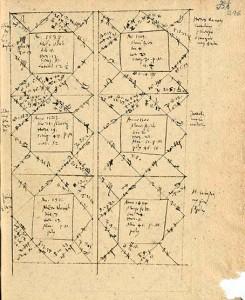 Johann Mattenberg. Sammlung von Horoskopen