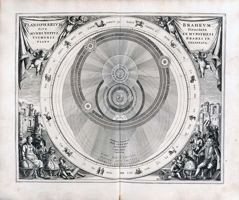 Tychonisches Weltmodell in Andreas Cellarius Harmonia macrocosmica