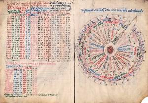 Tabulae Alphonsinae sic dictae ab inventore Rege Alphonso X