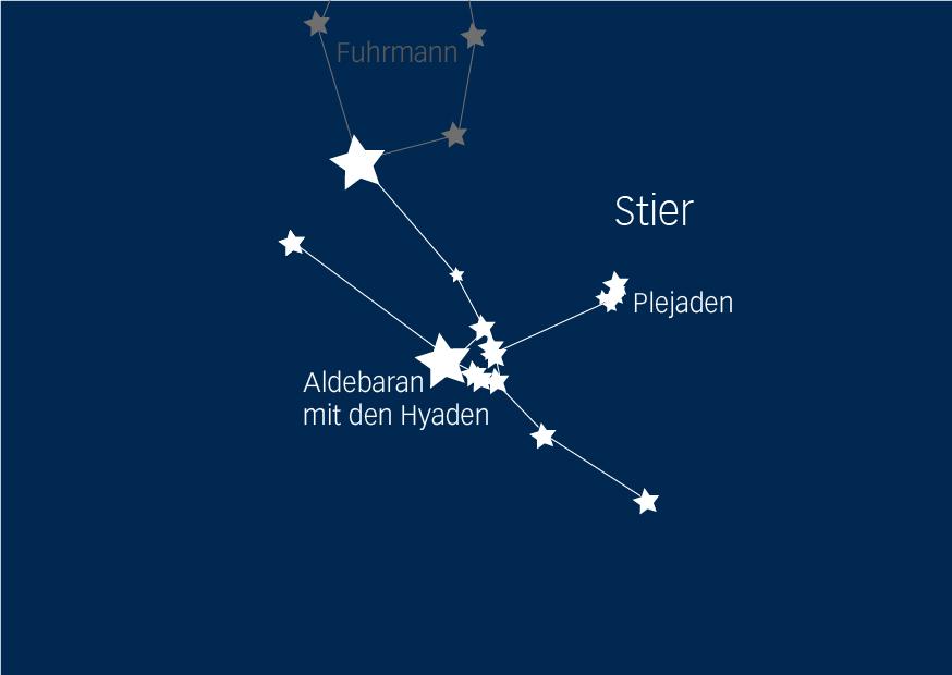 Sternbilder himmelsspektakel 12 04 21 06 2015